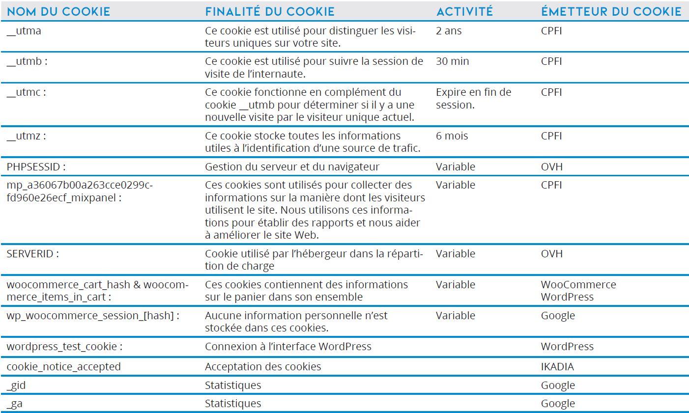 cpfi-rgpd-cookie